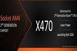 Chính thức trở lại cuộc đua thách thức Intel, AMD sẽ mang đến điều gì ?