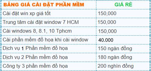 Dịch vụ cài phần mềm đồ họa thiết kế tại nhà tphcm